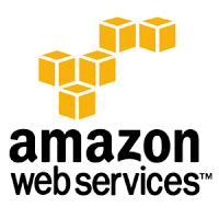 Host your screenshots on Amazon S3